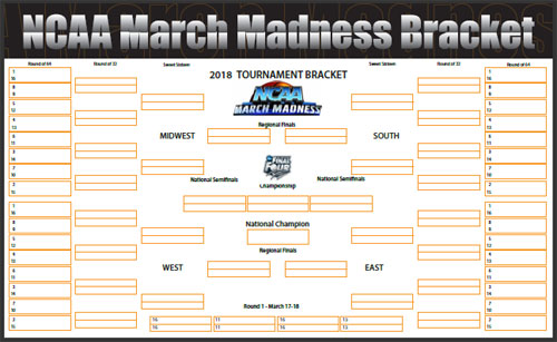 2018 march madness brackets