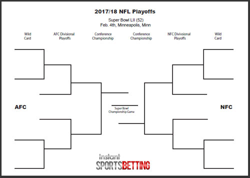 image regarding Nba Playoff Bracket Printable titled Printable Sporting activities Brackets - Quick Sporting activities Betting